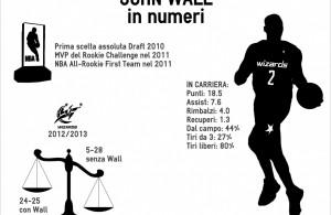 John Wall leader dei Wizards - © 2013 Fabio Cappelletto, Basketcaffe.com