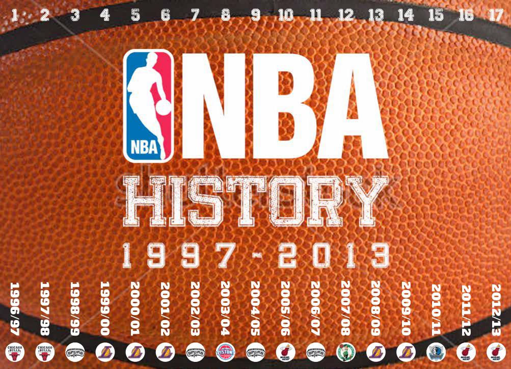 NBA History 1997-2013: la nuova iniziativa de La Gazzetta ...