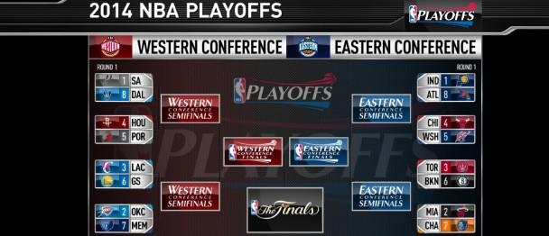 Playoff NBA 2014 bracket - © 2014 nba.com