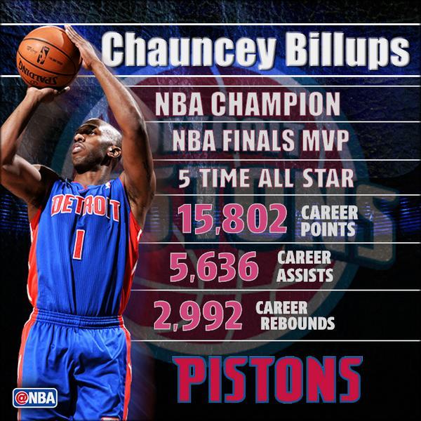 Billups_stats - © 2014 NBA.com - twitter.com/nbastats