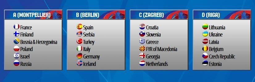 Gironi Eurobasket 2015