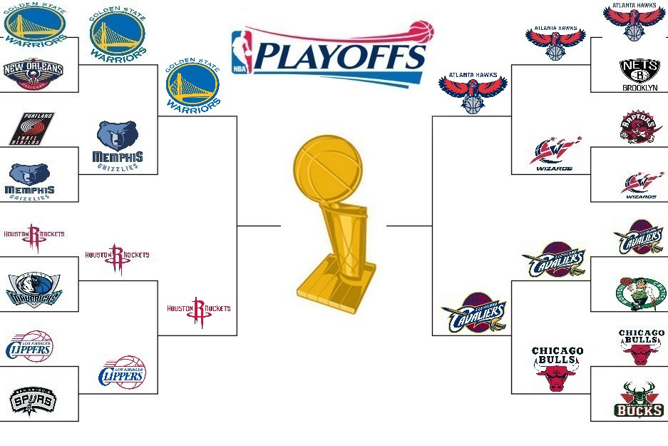nba finals bracket 2015 nba g