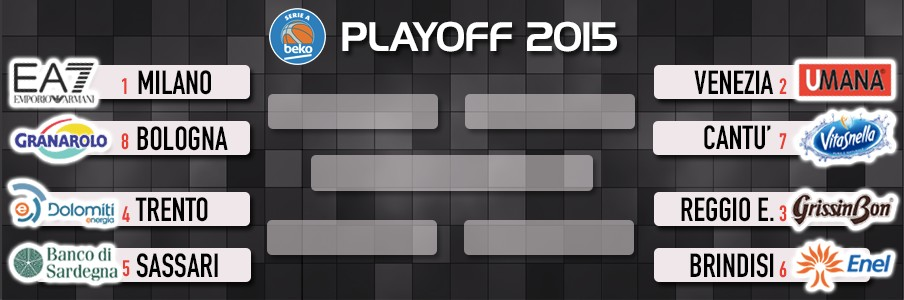 Playoff Serie A Beko 2015 - © 2015 Legabasket.it