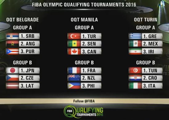 FIBA Preolimpico Rio 2016