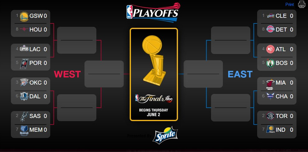 Playoff NBA Eastern Conference: Cavs probabili dominatori ...