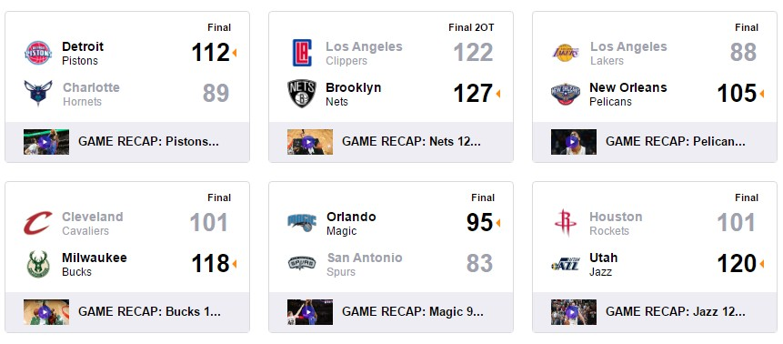 Risultati NBA - © 2016 sports.yahoo.com