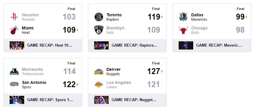 Risultati NBA – © 2017 sports.yahoo.com
