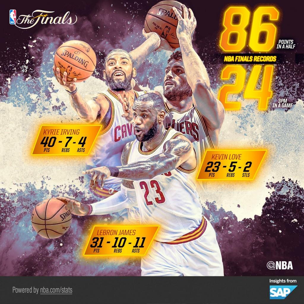 Cleveland Cavaliers, gara 3 - © 2017 twitter.com/nbastats