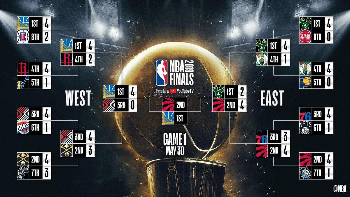 NBA Playoffs 2019 ⋆ BasketCaffe.com