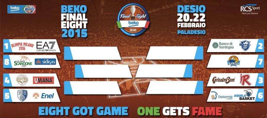 Beko Coppa Italia 2015 - © 2015 Legabasket.it