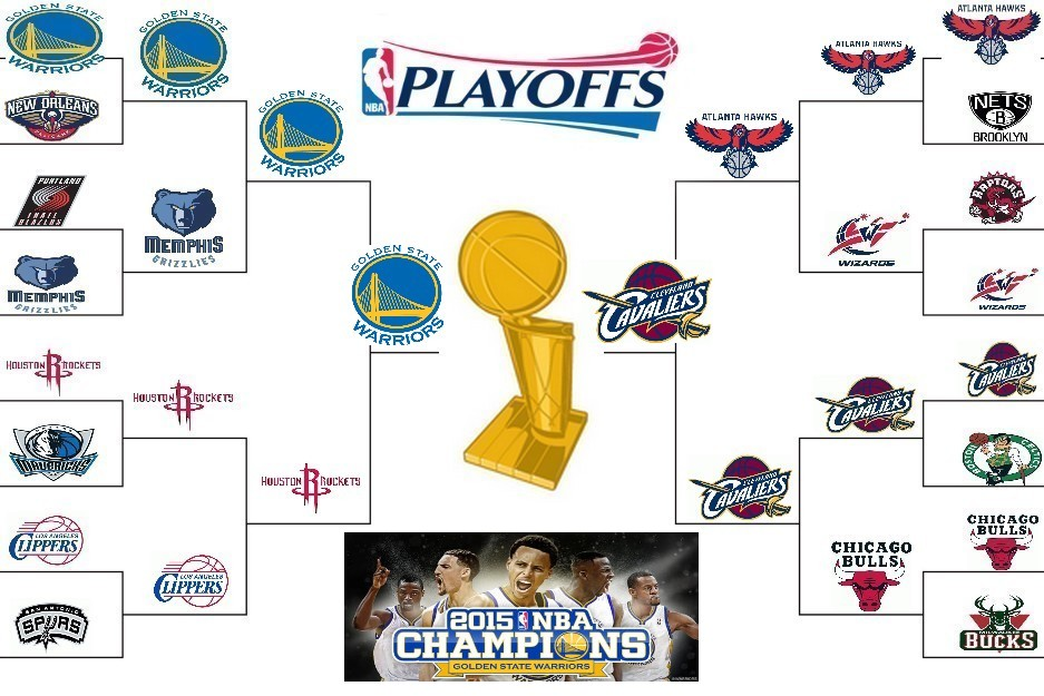 Tabellone Playoff NBA 2015